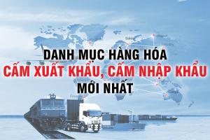 hàng hóa cấm xuất khẩu và nhập khẩu